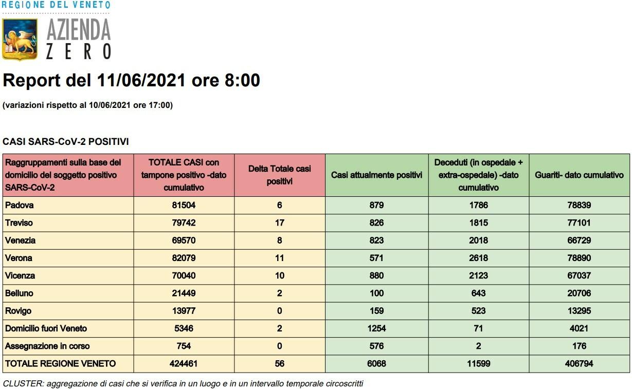 tabella-12-27