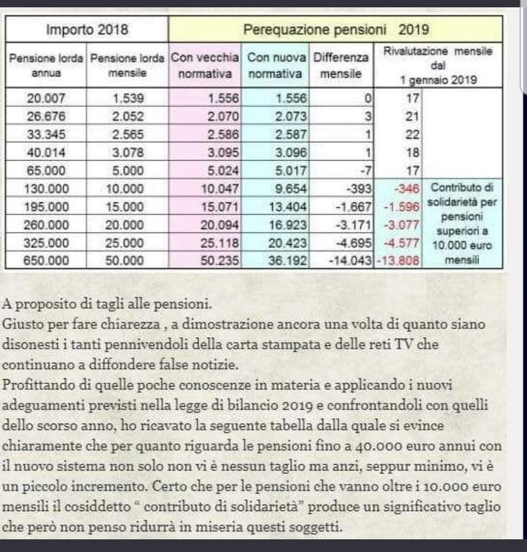 tagli pensioni paolo paternoster marzo 2019-2