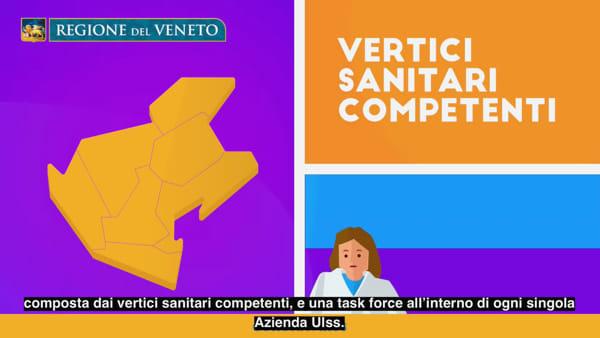 Coronavirus, tutto quello che c'è da sapere in un video della Regione Veneto