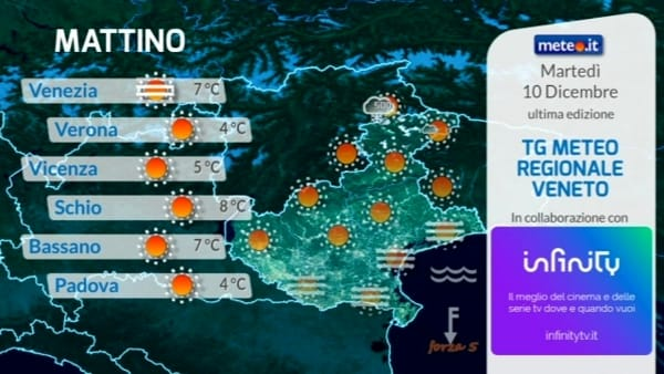Le previsioni meteo per martedì 10 dicembre 2019