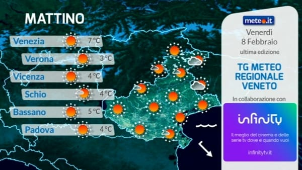 Le previsioni meteo per venerdì 8 febbraio 2019