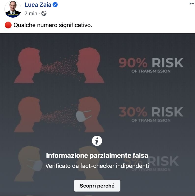 Post Facebook Luca Zaia fact checking - mascherine coronavirus